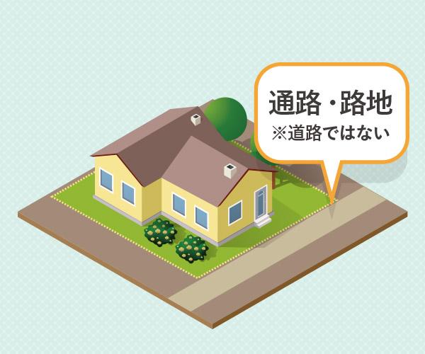 images-saikenfuka-001